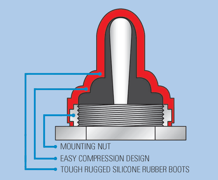 Toggle Switch Boot Diagram